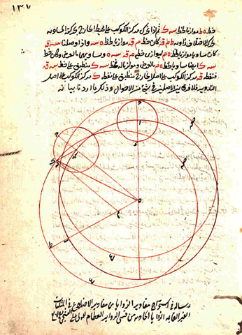 Figure used by 15th-century astronomer, Ali